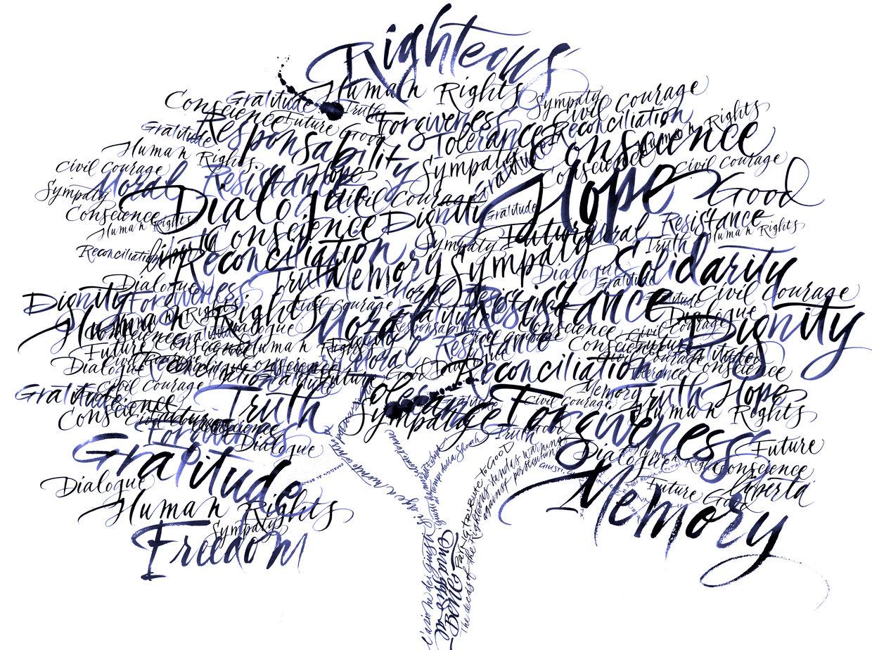rsz_word_tree